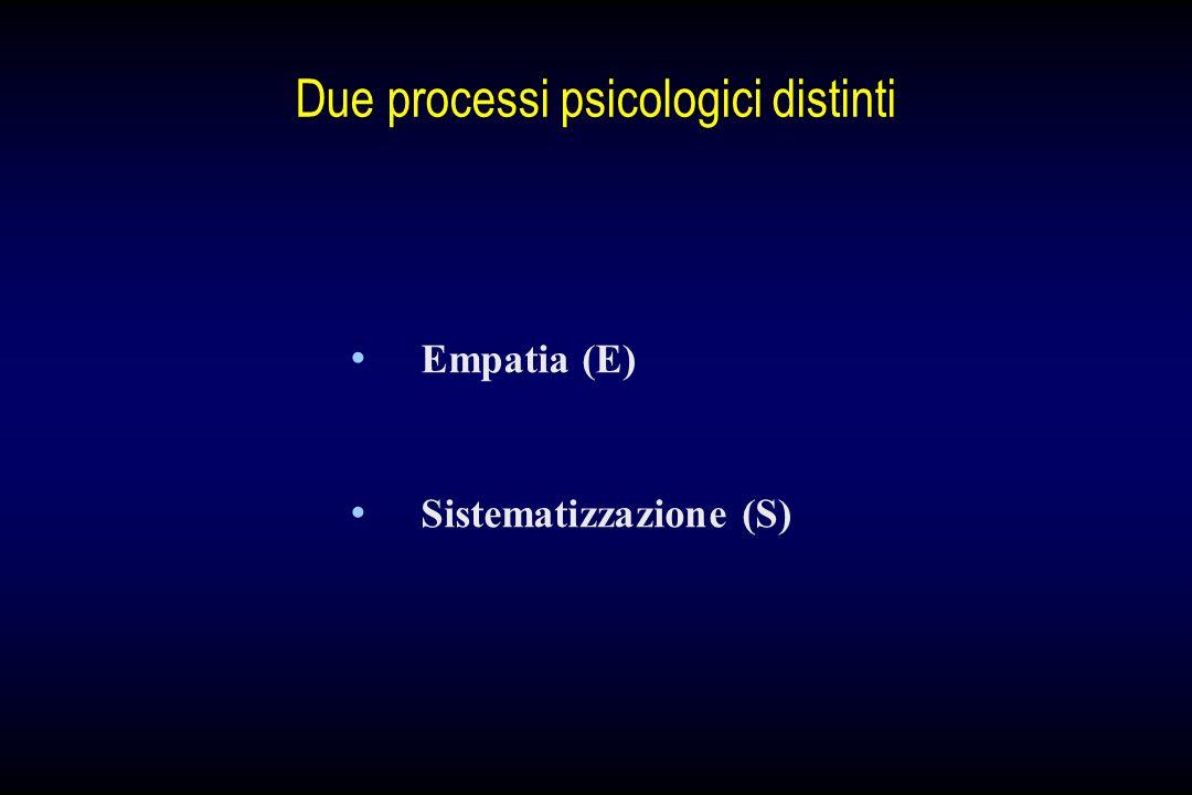 Due processi psicologici distinti