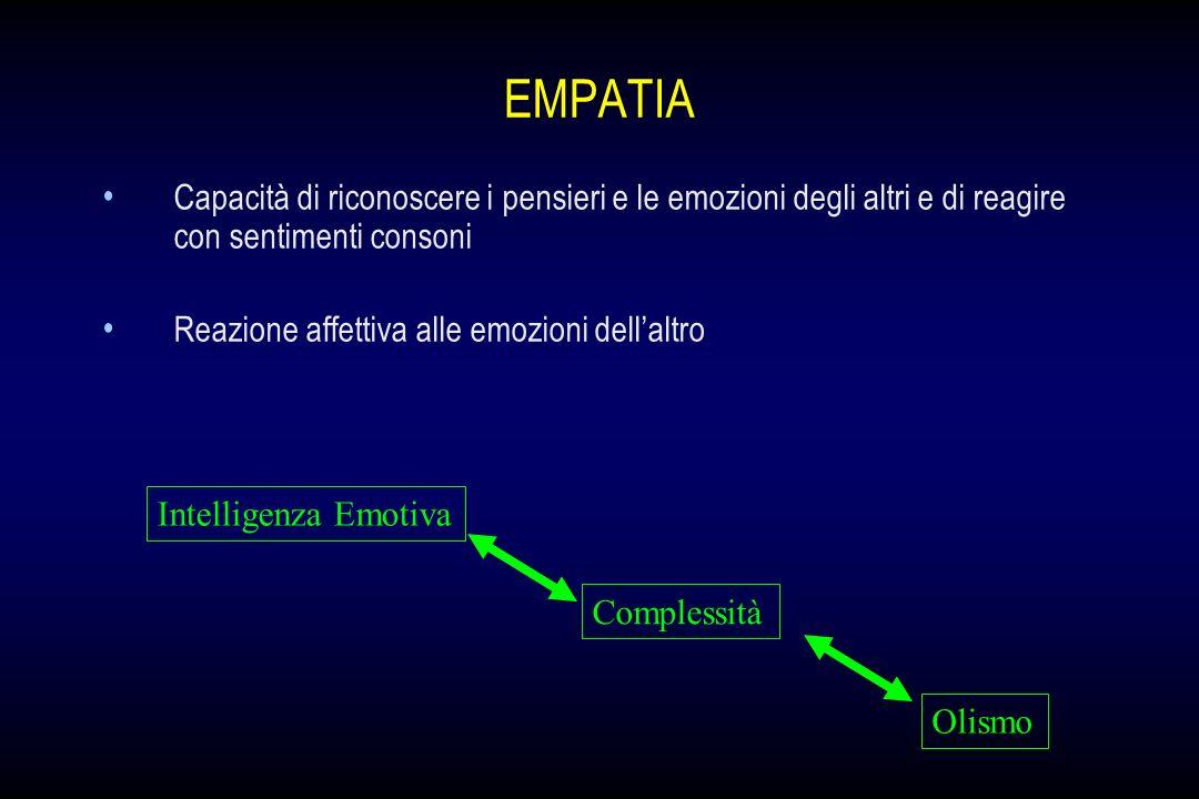 EMPATIA Capacità di riconoscere i pensieri e le emozioni degli altri e di reagire con sentimenti consoni.