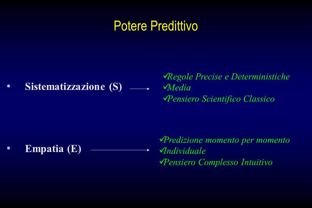 Potere Predittivo Sistematizzazione (S) Empatia (E)