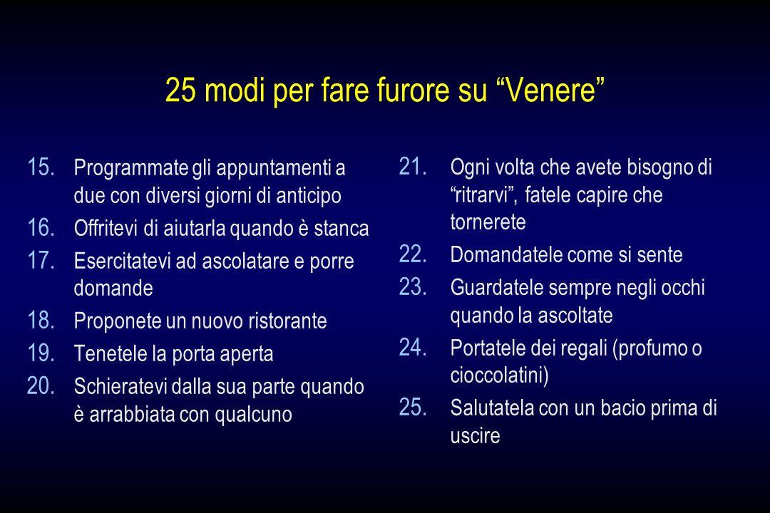 25 modi per fare furore su Venere