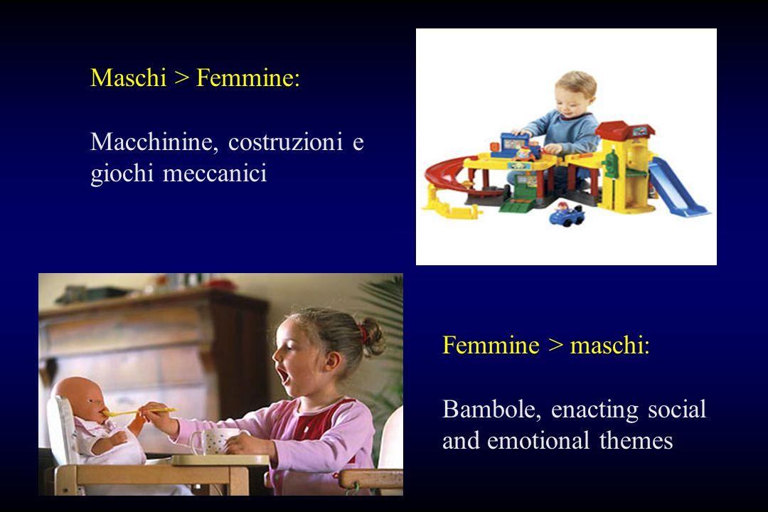 Maschi > Femmine: Macchinine, costruzioni e giochi meccanici. Femmine > maschi: Bambole, enacting social.