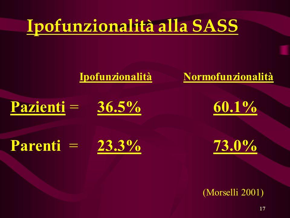 Ipofunzionalità alla SASS
