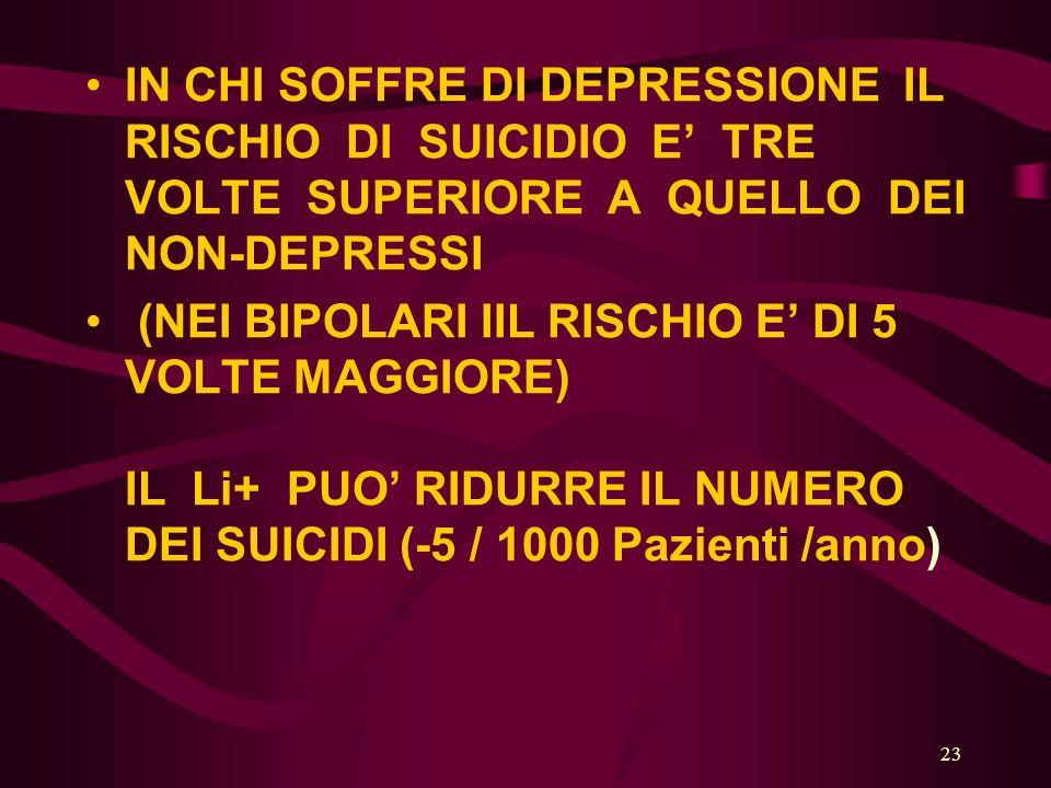 IN CHI SOFFRE DI DEPRESSIONE IL RISCHIO DI SUICIDIO E' TRE VOLTE SUPERIORE A QUELLO DEI NON-DEPRESSI