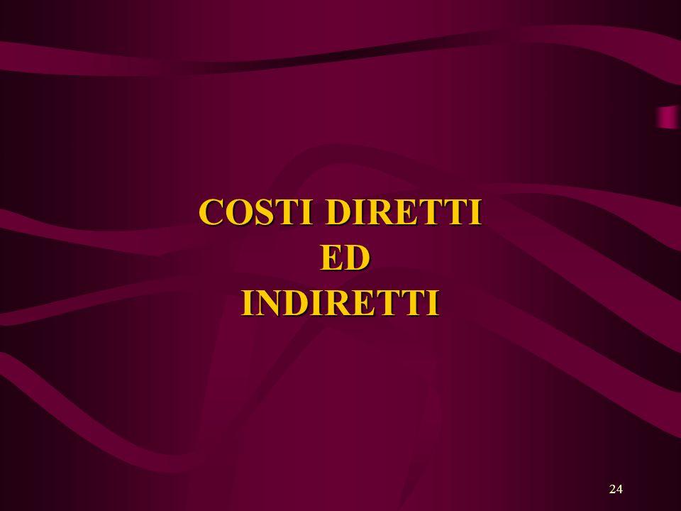 COSTI DIRETTI ED INDIRETTI