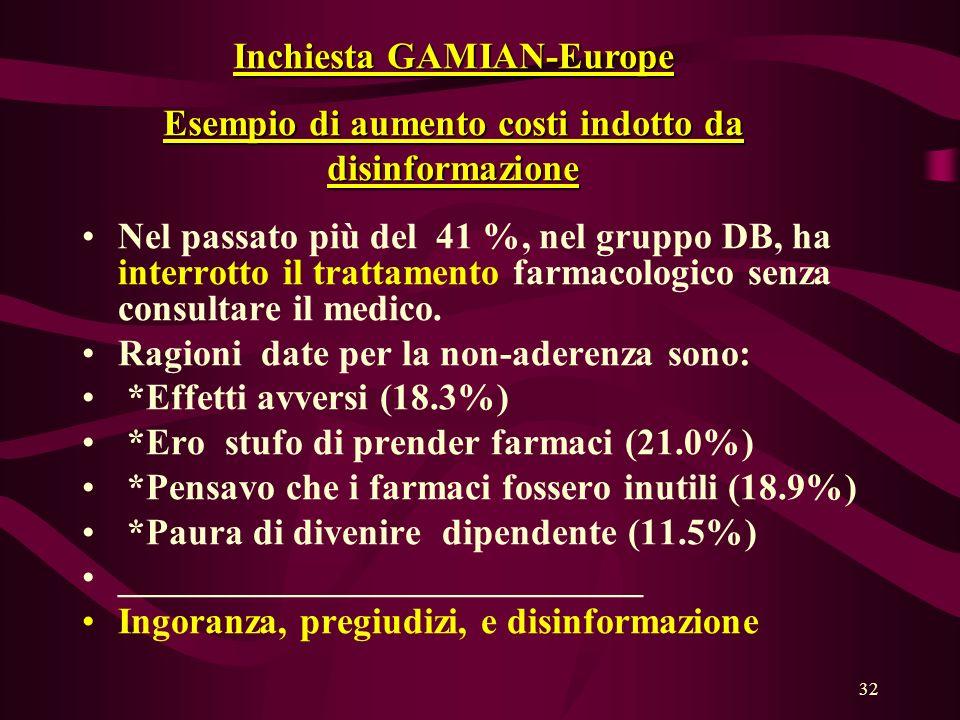 Inchiesta GAMIAN-Europe