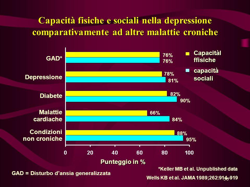 Capacità fisiche e sociali nella depressione comparativamente ad altre malattie croniche