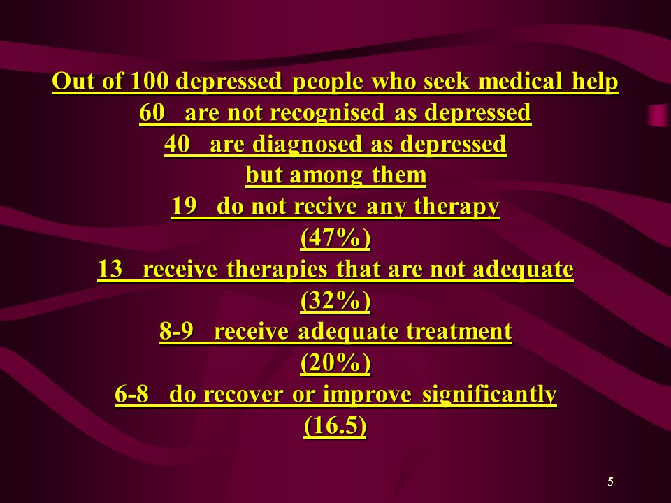 Out of 100 depressed people who seek medical help