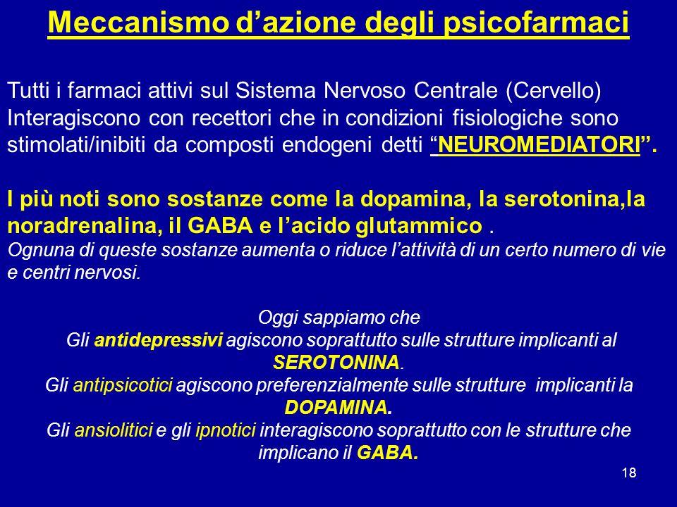 Meccanismo d'azione degli psicofarmaci
