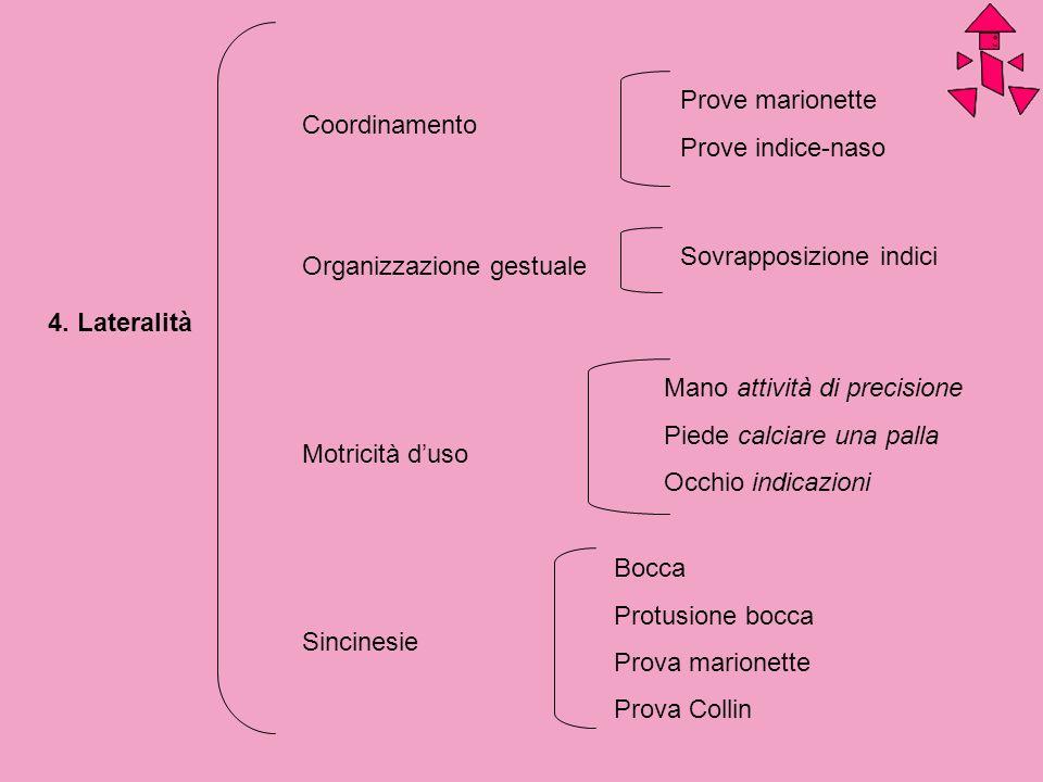 Prove marionette Prove indice-naso. Coordinamento. Organizzazione gestuale. Motricità d'uso. Sincinesie.