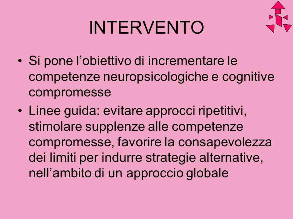INTERVENTO Si pone l'obiettivo di incrementare le competenze neuropsicologiche e cognitive compromesse.