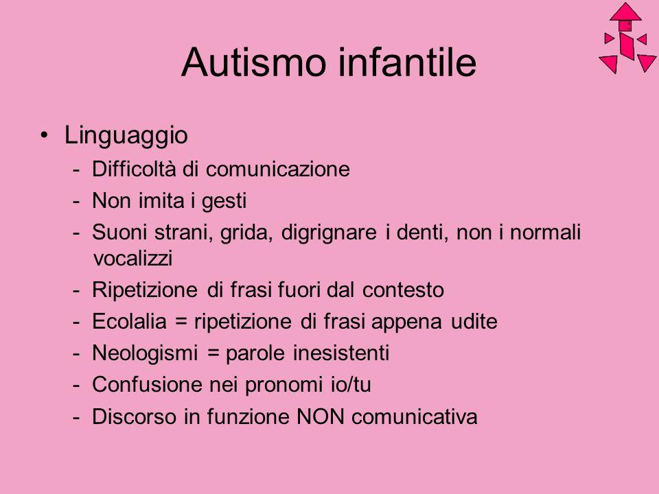 Autismo infantile Linguaggio - Difficoltà di comunicazione
