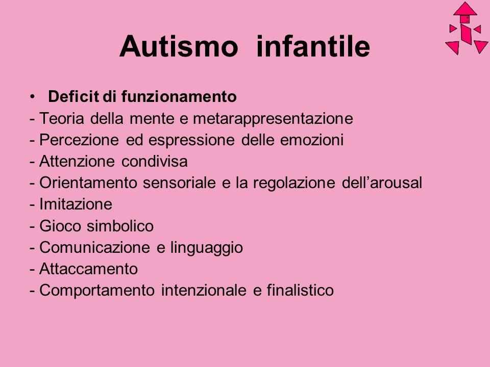 Autismo infantile Deficit di funzionamento