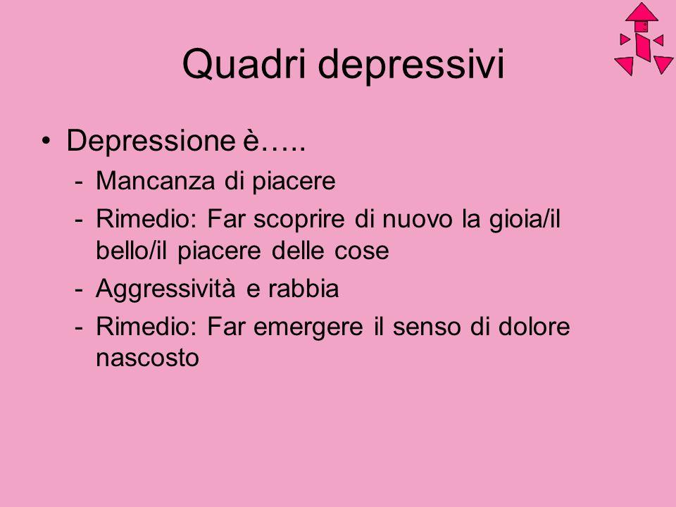 Quadri depressivi Depressione è….. Mancanza di piacere