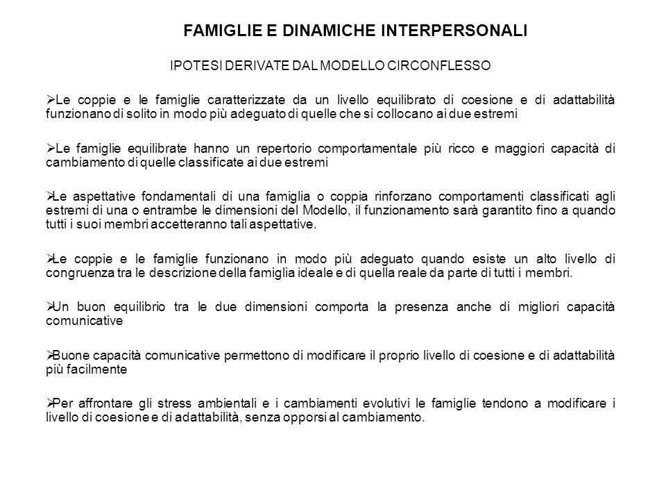 FAMIGLIE E DINAMICHE INTERPERSONALI