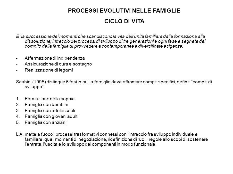 PROCESSI EVOLUTIVI NELLE FAMIGLIE