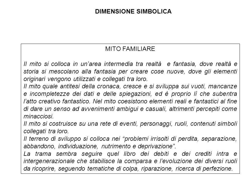 DIMENSIONE SIMBOLICA MITO FAMILIARE.
