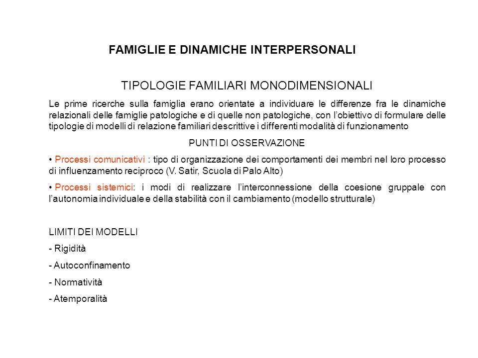 TIPOLOGIE FAMILIARI MONODIMENSIONALI