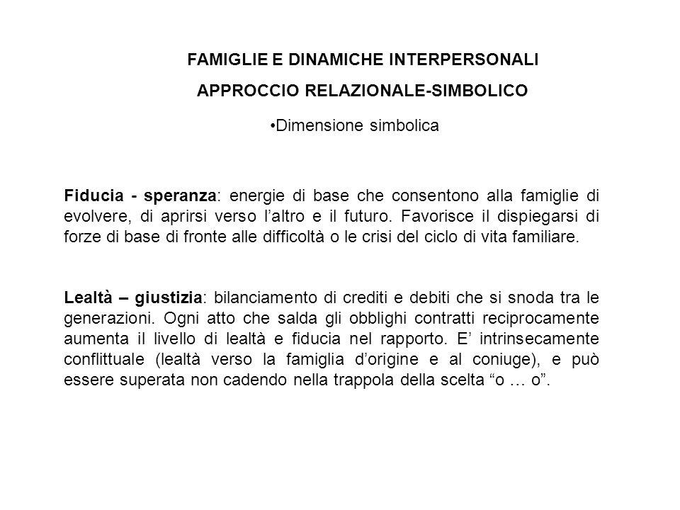 FAMIGLIE E DINAMICHE INTERPERSONALI APPROCCIO RELAZIONALE-SIMBOLICO