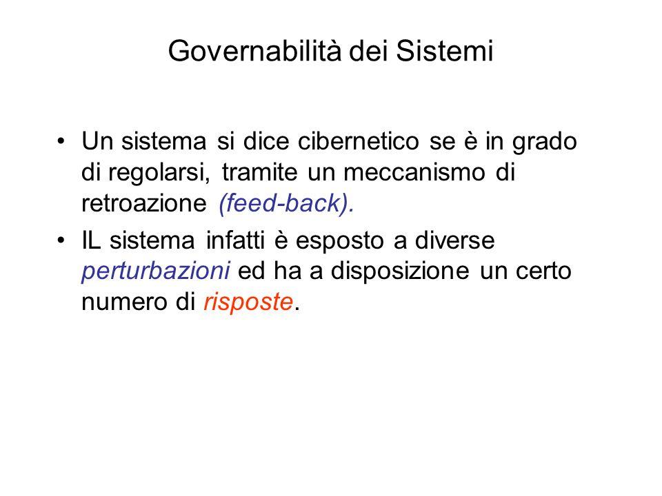 Governabilità dei Sistemi