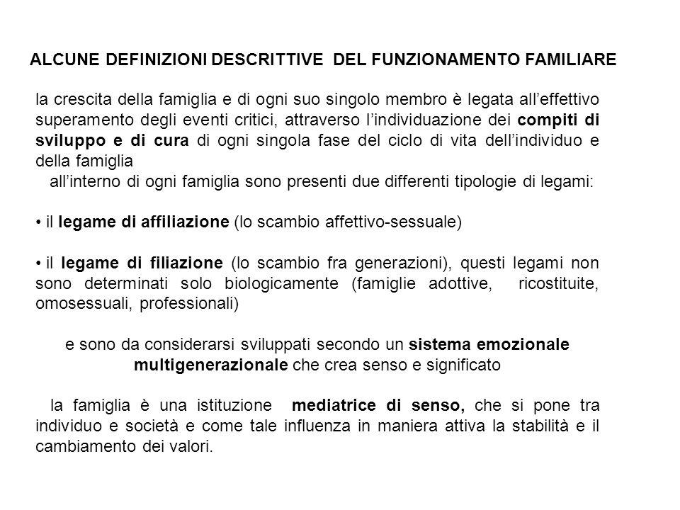 ALCUNE DEFINIZIONI DESCRITTIVE DEL FUNZIONAMENTO FAMILIARE