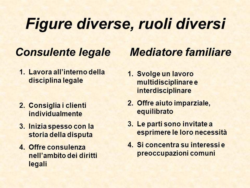 Figure diverse, ruoli diversi