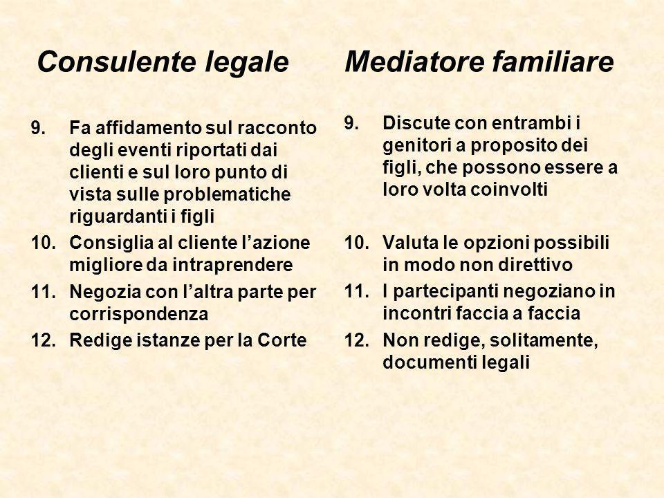 Consulente legale Mediatore familiare