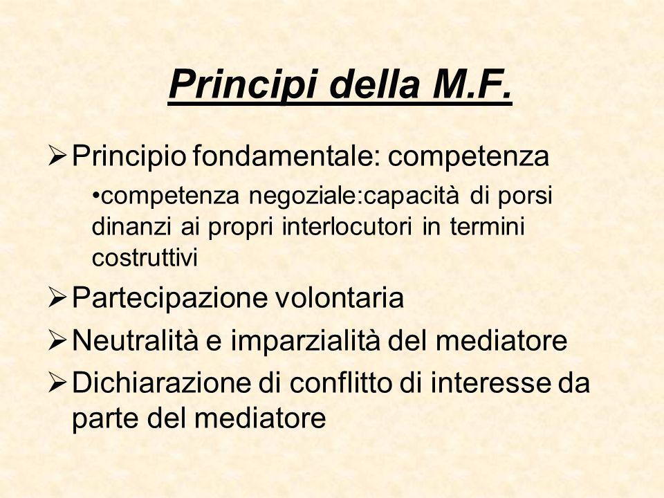 Principi della M.F. Principio fondamentale: competenza