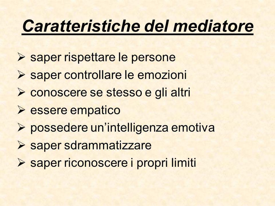 Caratteristiche del mediatore