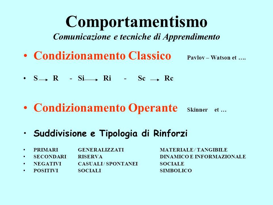 Comportamentismo Comunicazione e tecniche di Apprendimento