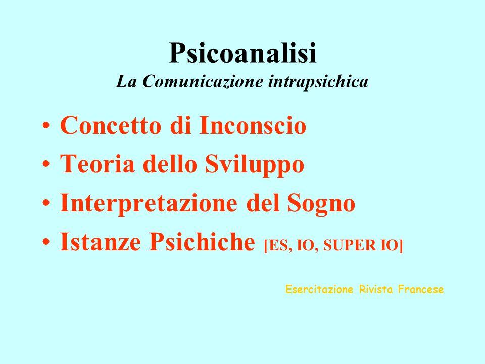 Psicoanalisi La Comunicazione intrapsichica