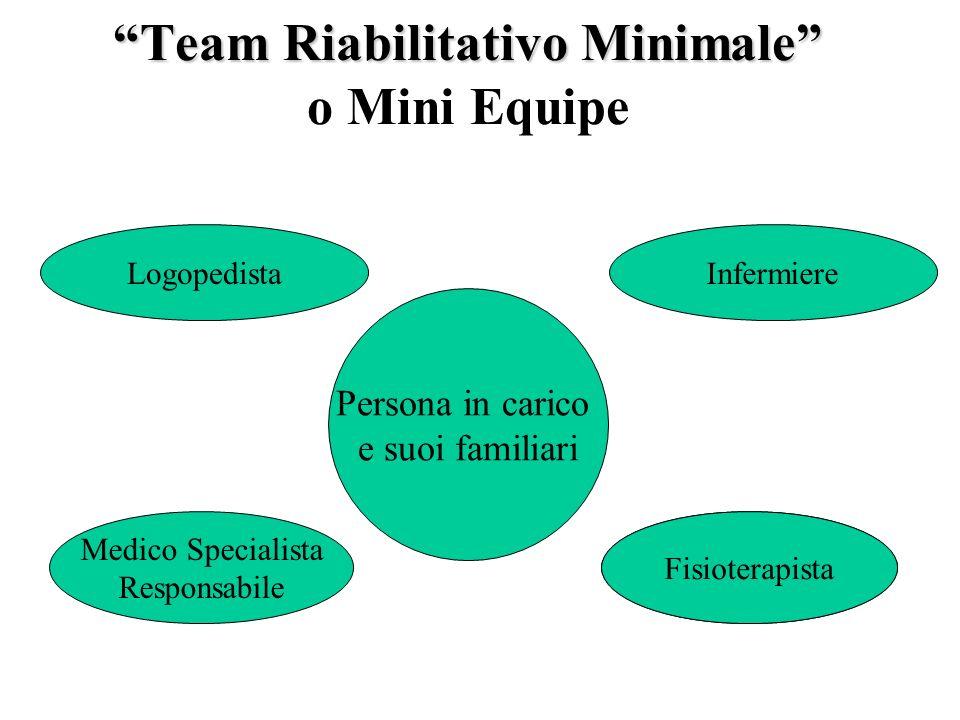 Team Riabilitativo Minimale o Mini Equipe