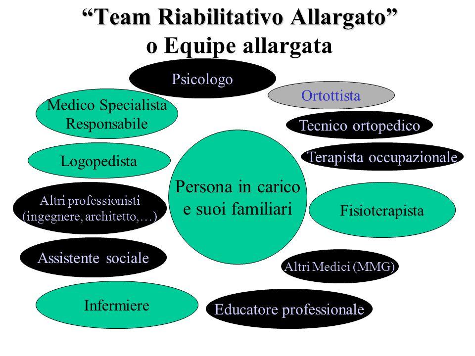 Team Riabilitativo Allargato o Equipe allargata