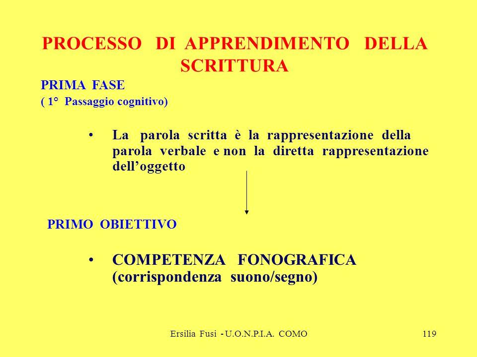PROCESSO DI APPRENDIMENTO DELLA