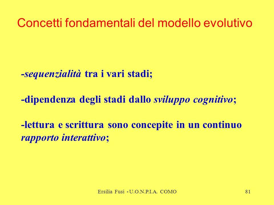 Concetti fondamentali del modello evolutivo
