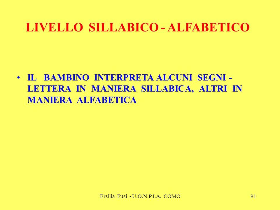 LIVELLO SILLABICO - ALFABETICO