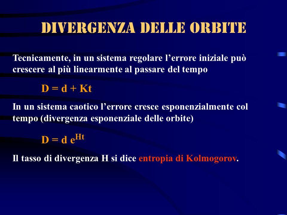 Divergenza delle orbite