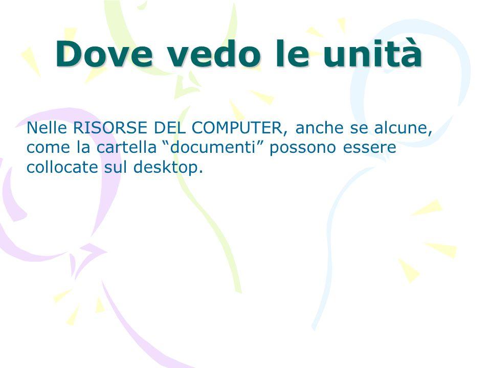 Dove vedo le unitàNelle RISORSE DEL COMPUTER, anche se alcune, come la cartella documenti possono essere collocate sul desktop.