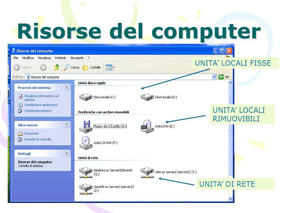Risorse del computer UNITA' LOCALI FISSE UNITA' LOCALI RIMUOVIBILI