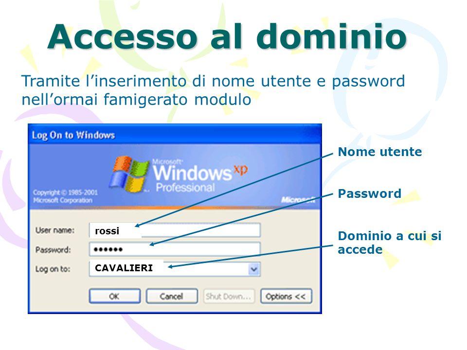 Accesso al dominio Tramite l'inserimento di nome utente e password nell'ormai famigerato modulo. Nome utente.