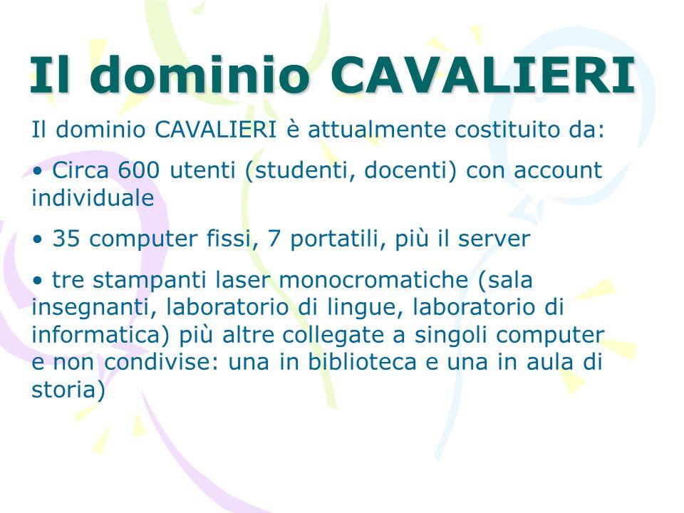 Il dominio CAVALIERI Il dominio CAVALIERI è attualmente costituito da: