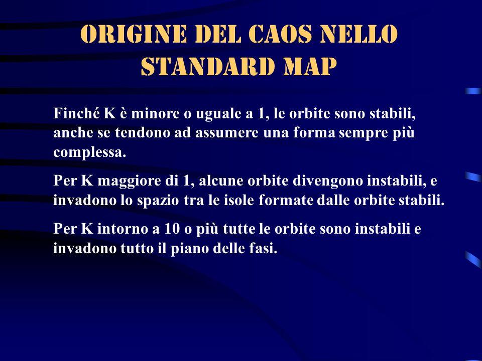 Origine del caos nelLo standard map