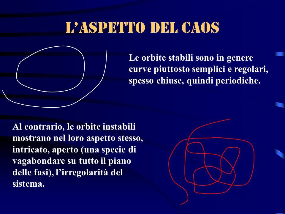 L'aspetto del caos Le orbite stabili sono in genere curve piuttosto semplici e regolari, spesso chiuse, quindi periodiche.