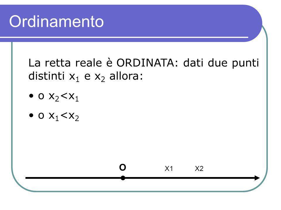 Ordinamento La retta reale è ORDINATA: dati due punti distinti x1 e x2 allora: o x2<x1. o x1<x2. O.