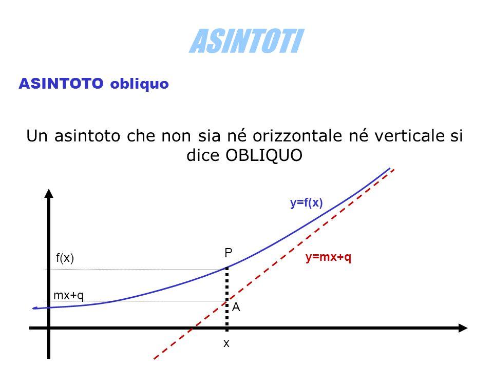 Un asintoto che non sia né orizzontale né verticale si dice OBLIQUO
