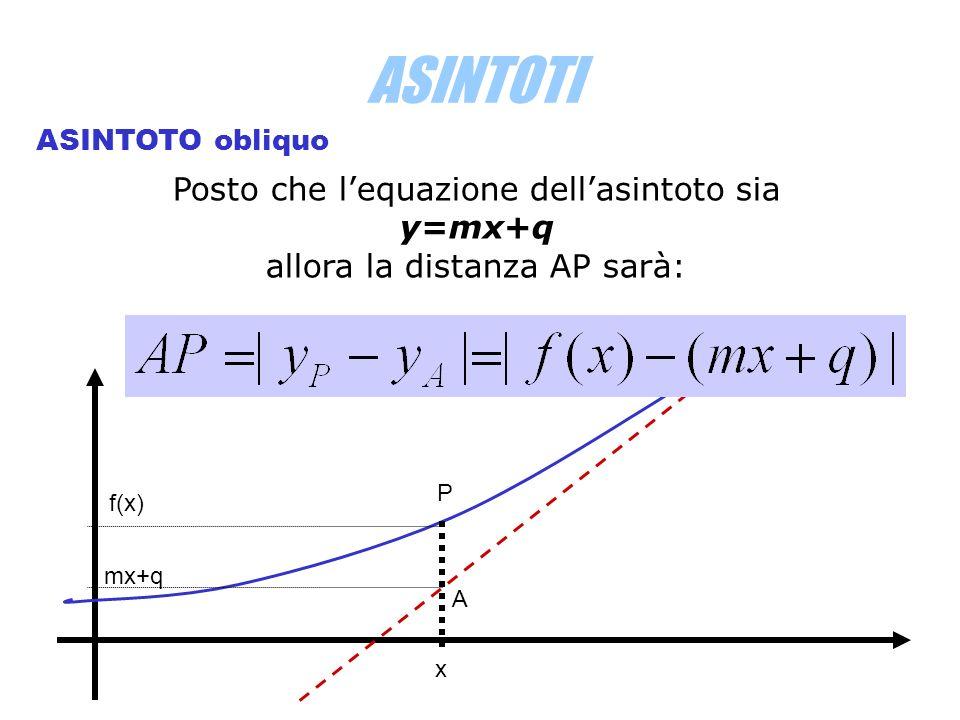 ASINTOTI Posto che l'equazione dell'asintoto sia y=mx+q