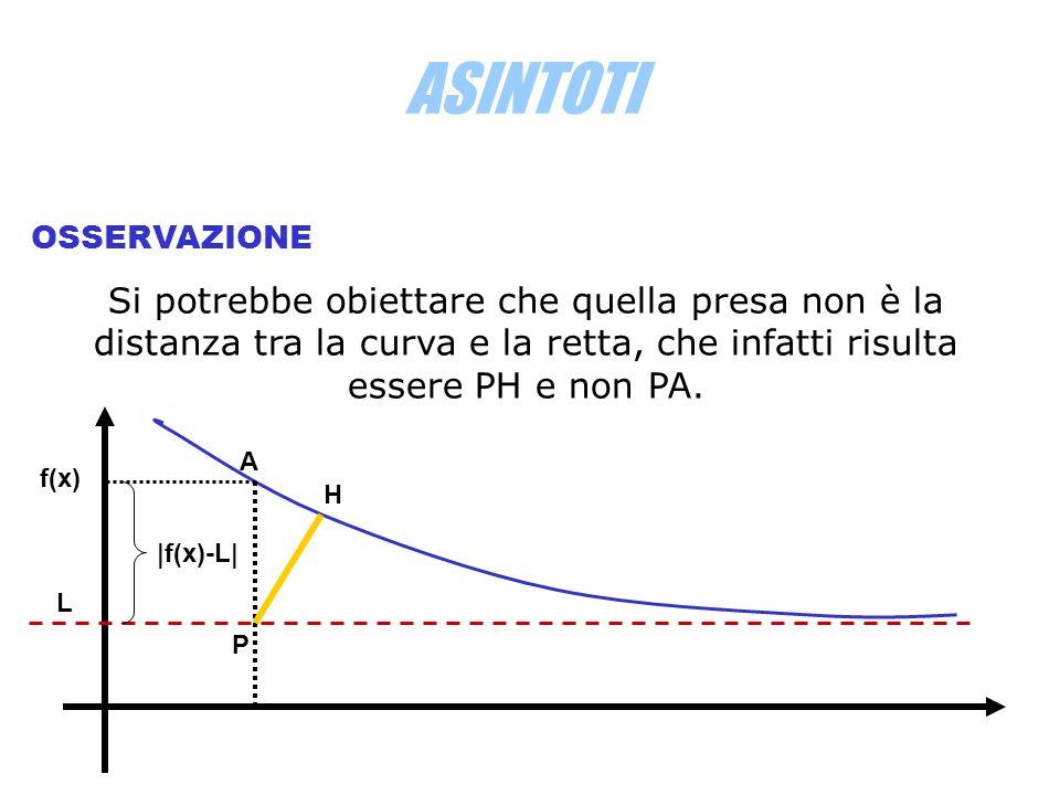 ASINTOTI OSSERVAZIONE. Si potrebbe obiettare che quella presa non è la distanza tra la curva e la retta, che infatti risulta essere PH e non PA.