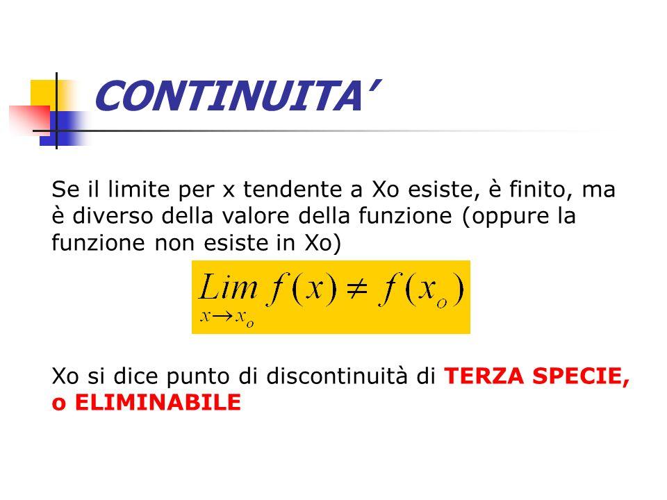 CONTINUITA' Se il limite per x tendente a Xo esiste, è finito, ma è diverso della valore della funzione (oppure la funzione non esiste in Xo)