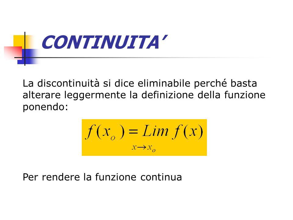 CONTINUITA' La discontinuità si dice eliminabile perché basta alterare leggermente la definizione della funzione ponendo: