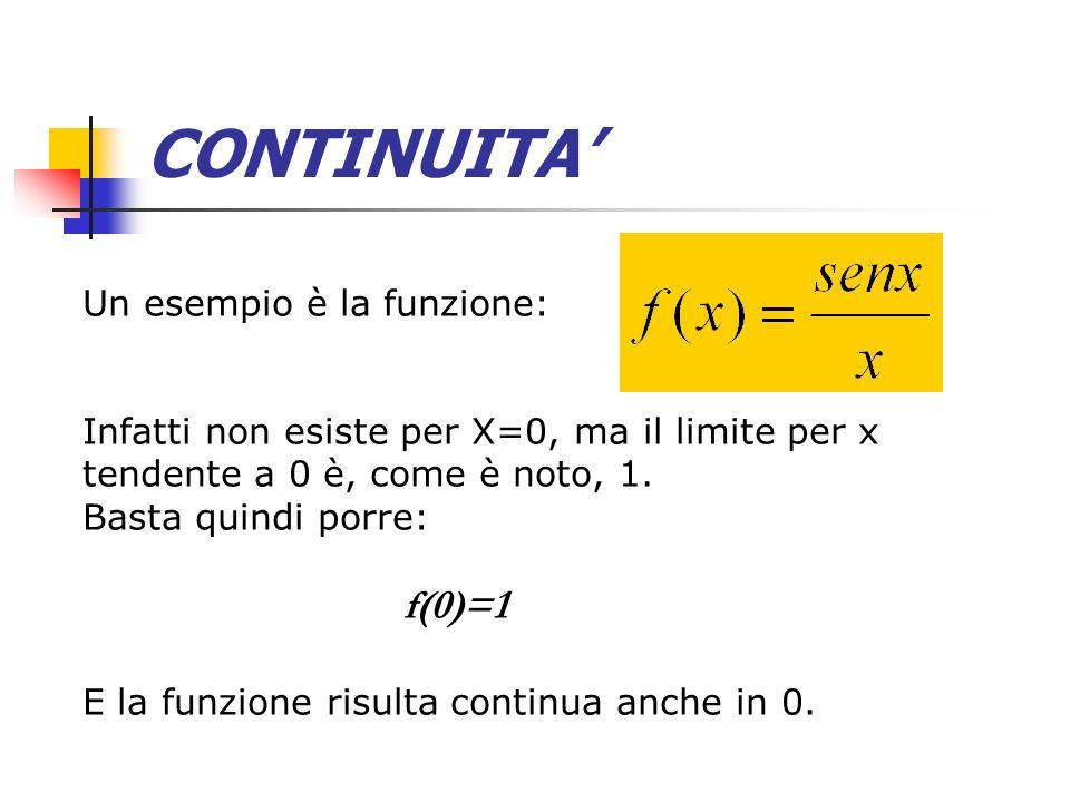 CONTINUITA' Un esempio è la funzione: