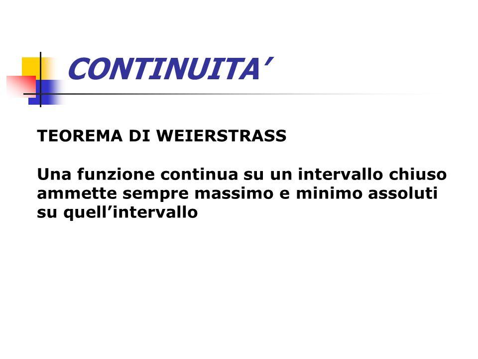 CONTINUITA' TEOREMA DI WEIERSTRASS
